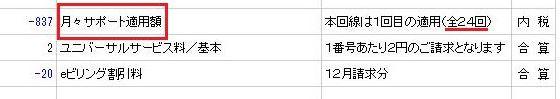 ドコモの月々サポートの適用額と全24回の内何回目の適用かの明細
