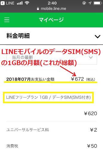 LINEモバイルのデータSIM(SMS付き)の1GBの月額(これが総額)