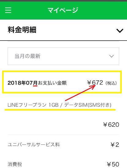 LINEモバイルの1GBのデータSIM(SMS付)の値段