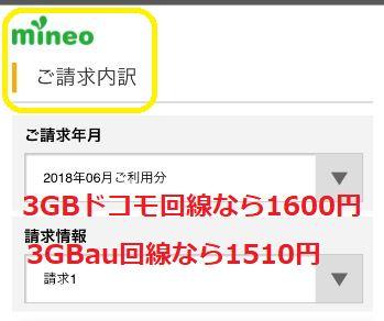 mineoの請求内訳の画面。ドコモ回線の3GBなら月額1600円。au回線の3GBなら1510円。