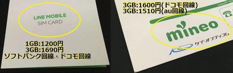 LINEモバイルとmineoの月額と回線(ドコモ回線・au回線・ソフトバンク回線)