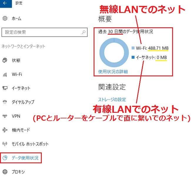 Windows10のパソコンでのデータ容量の確認
